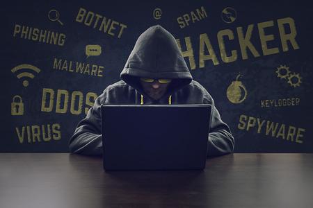 DDOS Security Companies